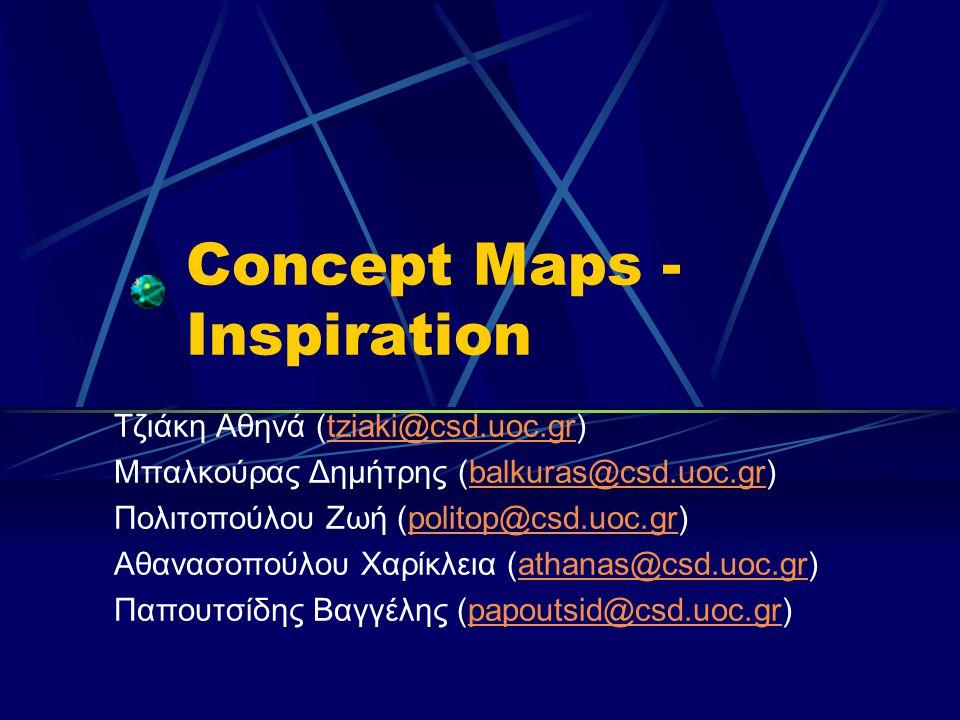 Concept Maps - Inspiration