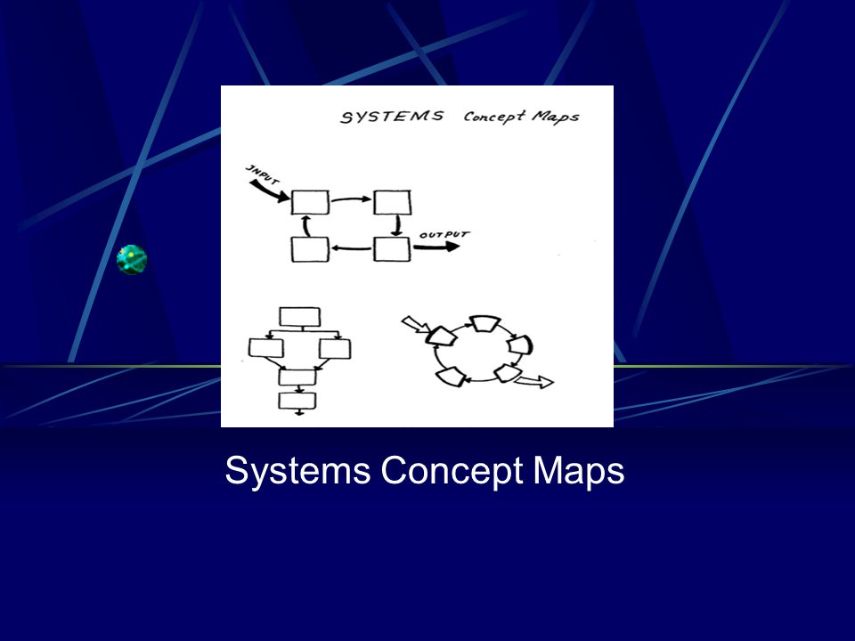 Systems Concept Maps