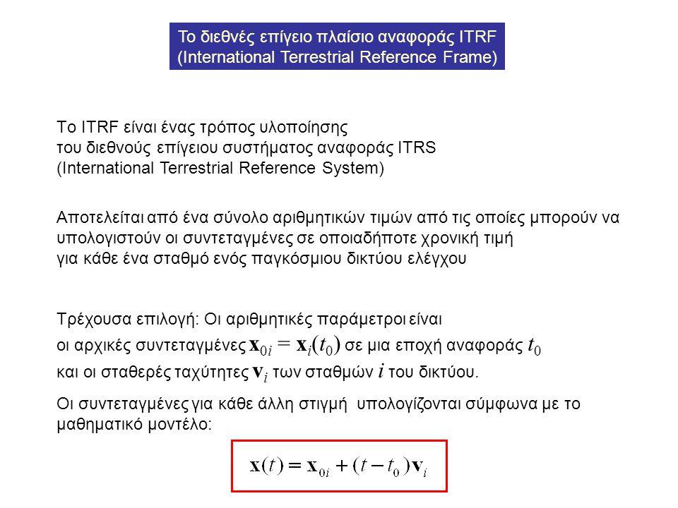 Το διεθνές επίγειο πλαίσιο αναφοράς ITRF