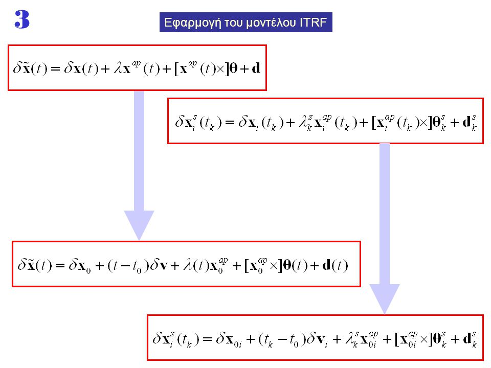 Εφαρμογή του μοντέλου ITRF