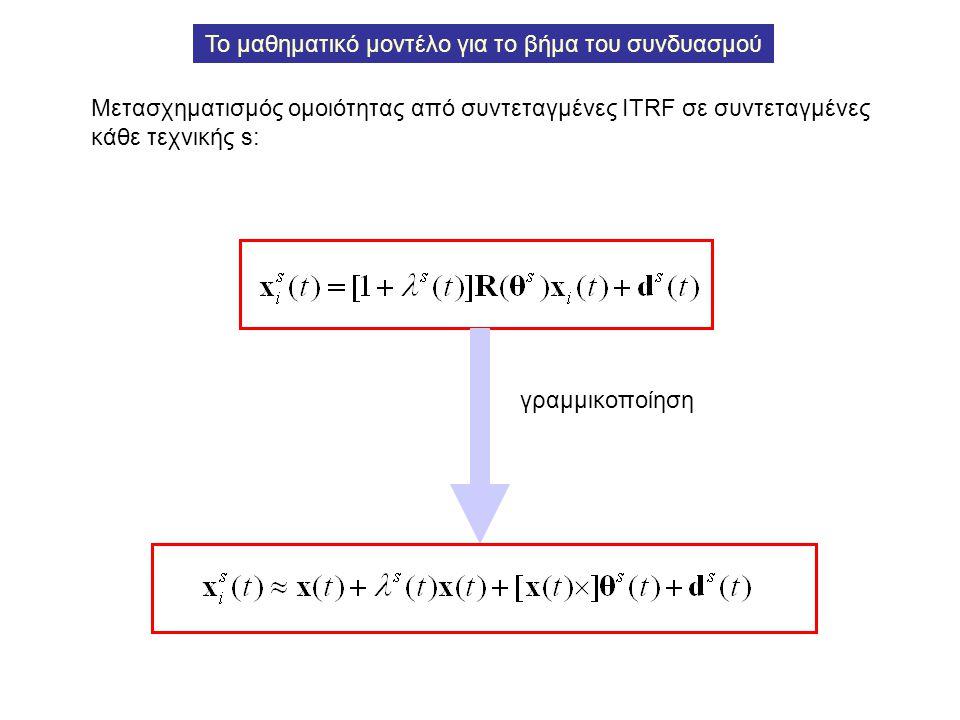Το μαθηματικό μοντέλο για το βήμα του συνδυασμού