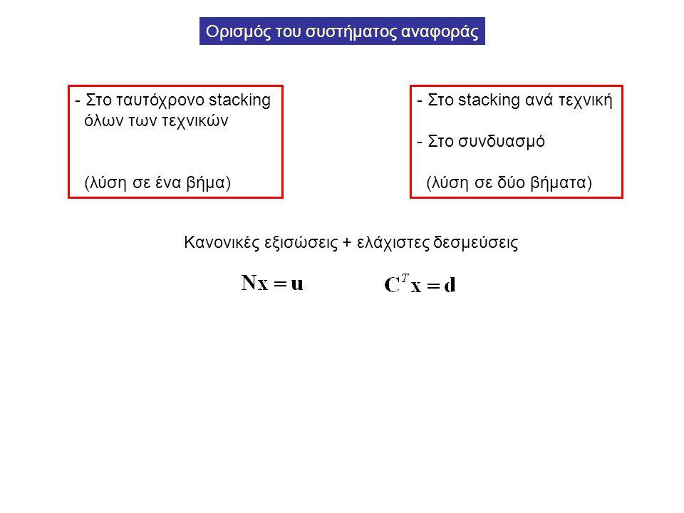Ορισμός του συστήματος αναφοράς