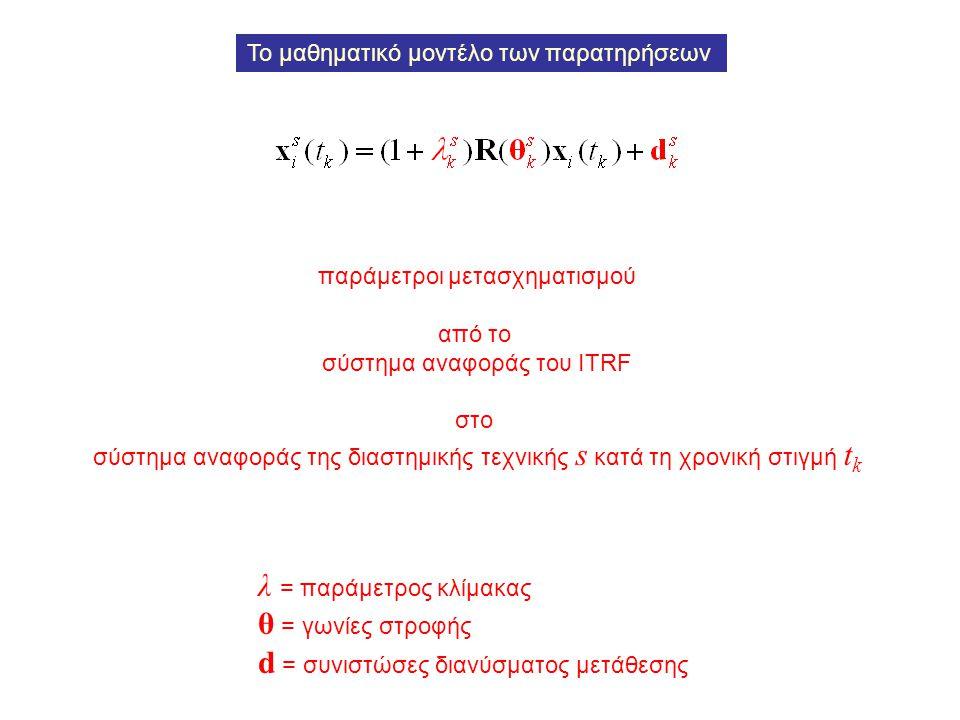 λ = παράμετρος κλίμακας θ = γωνίες στροφής