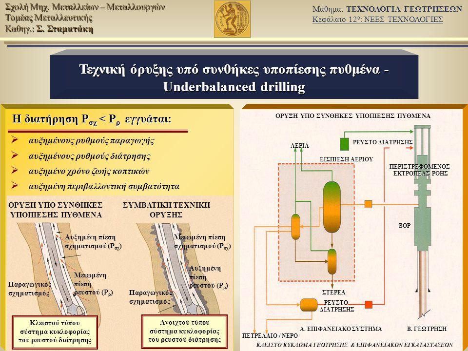 Τεχνική όρυξης υπό συνθήκες υποπίεσης πυθμένα - Underbalanced drilling