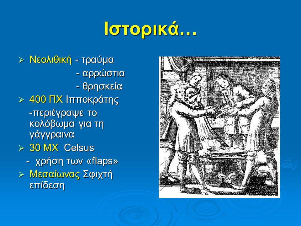Ιστορικά… Νεολιθική - τραύμα - αρρώστια - θρησκεία 400 ΠΧ Ιπποκράτης