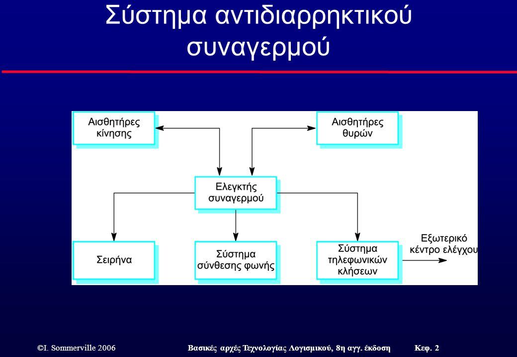Σύστημα αντιδιαρρηκτικού συναγερμού