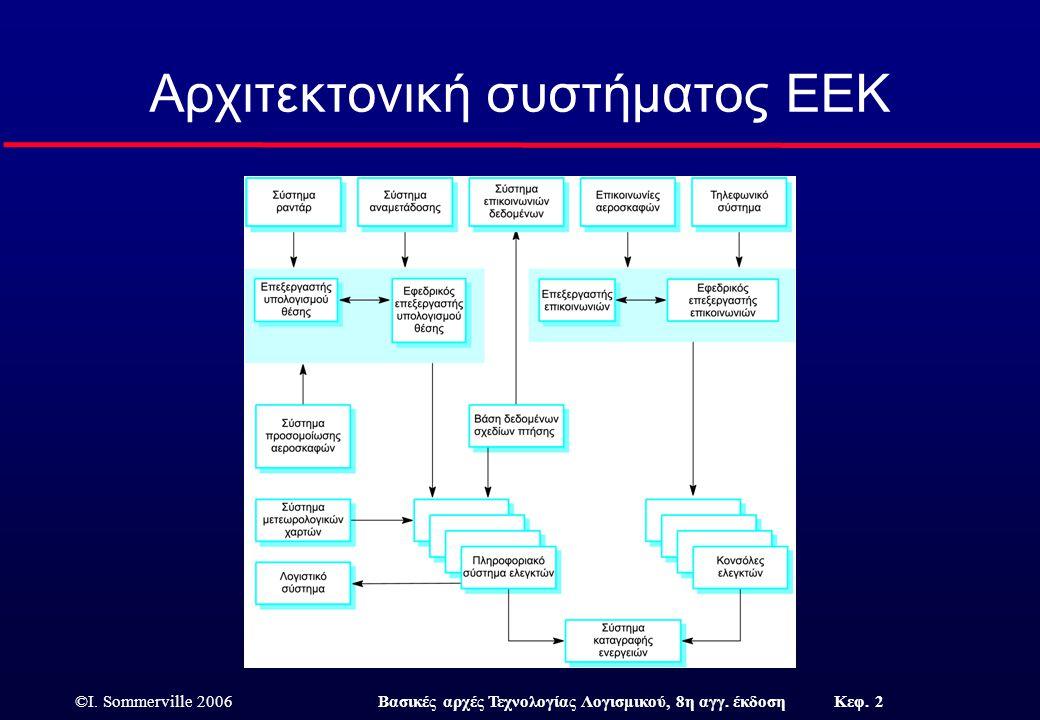 Αρχιτεκτονική συστήματος ΕΕΚ
