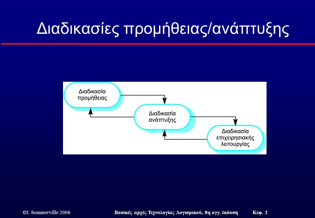 Διαδικασίες προμήθειας/ανάπτυξης