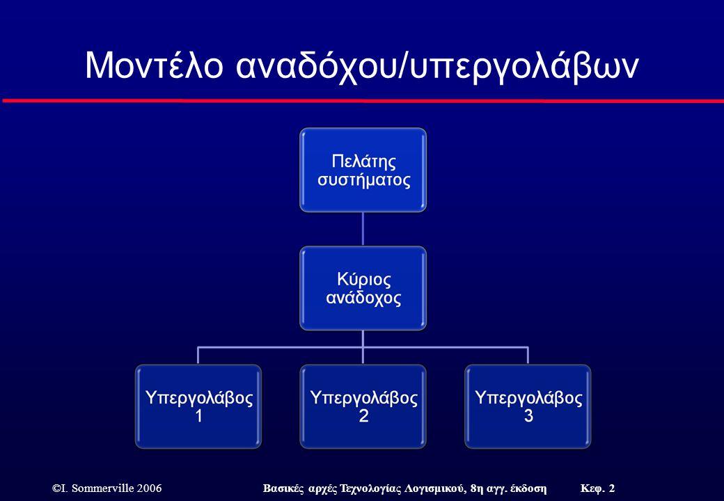 Μοντέλο αναδόχου/υπεργολάβων