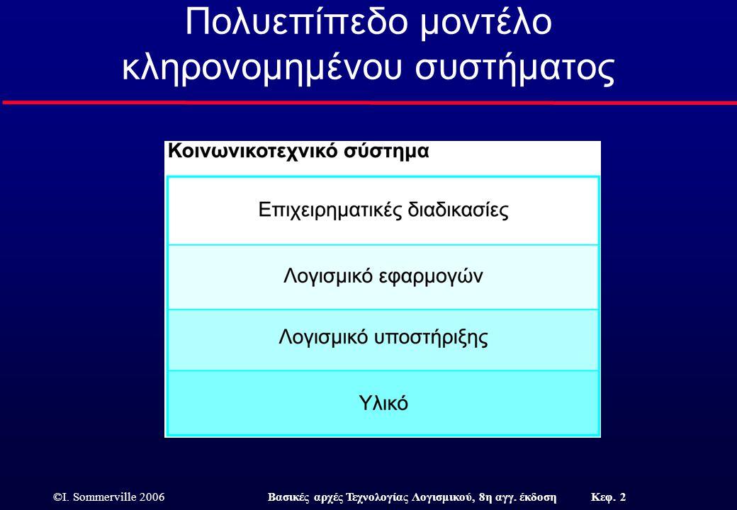 Πολυεπίπεδο μοντέλο κληρονομημένου συστήματος