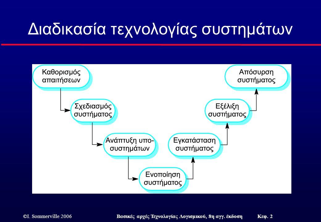 Διαδικασία τεχνολογίας συστημάτων
