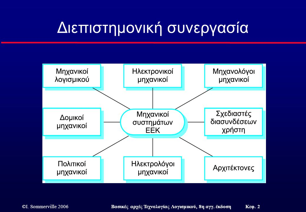 Διεπιστημονική συνεργασία