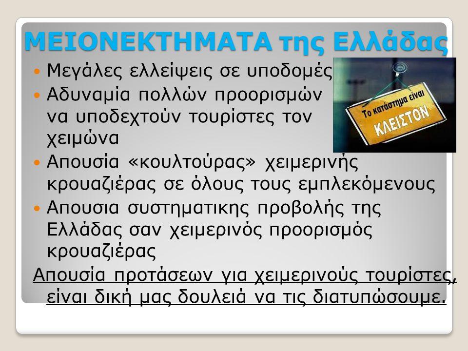 ΜΕΙΟΝΕΚΤΗΜΑΤΑ της Ελλάδας