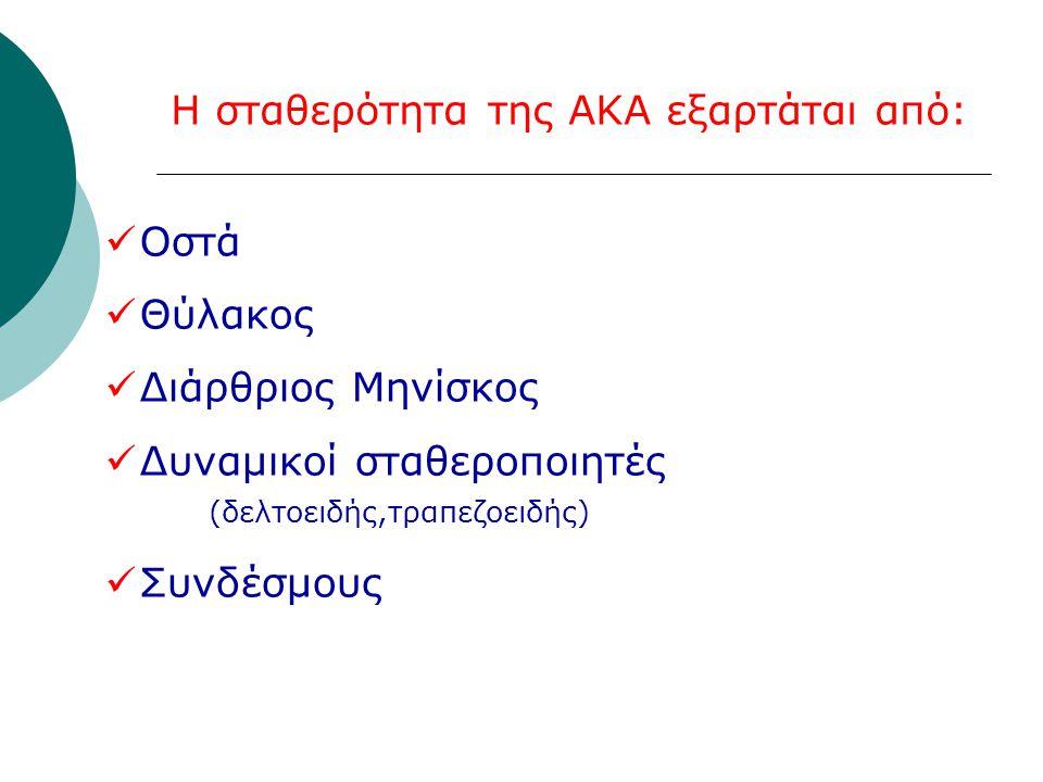 Η σταθερότητα της ΑΚΑ εξαρτάται από: