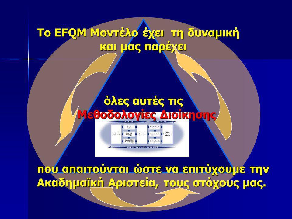Το EFQM Μοντέλο έχει τη δυναμική