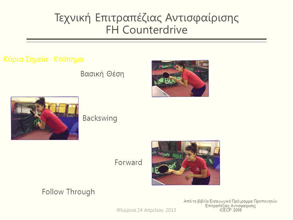 Τεχνική Επιτραπέζιας Αντισφαίρισης FH Counterdrive