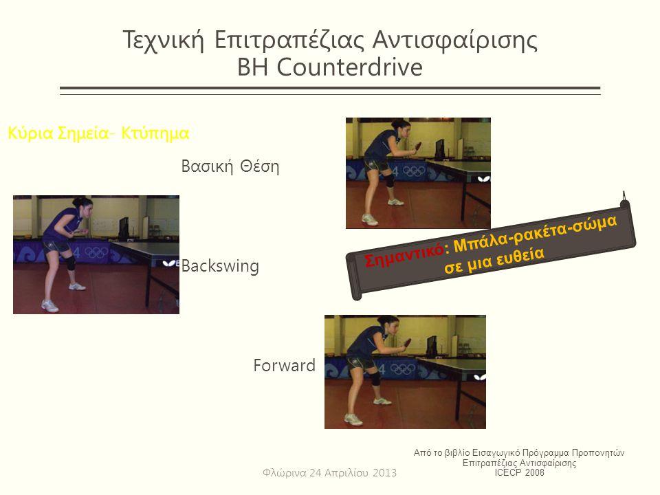 Τεχνική Επιτραπέζιας Αντισφαίρισης BH Counterdrive