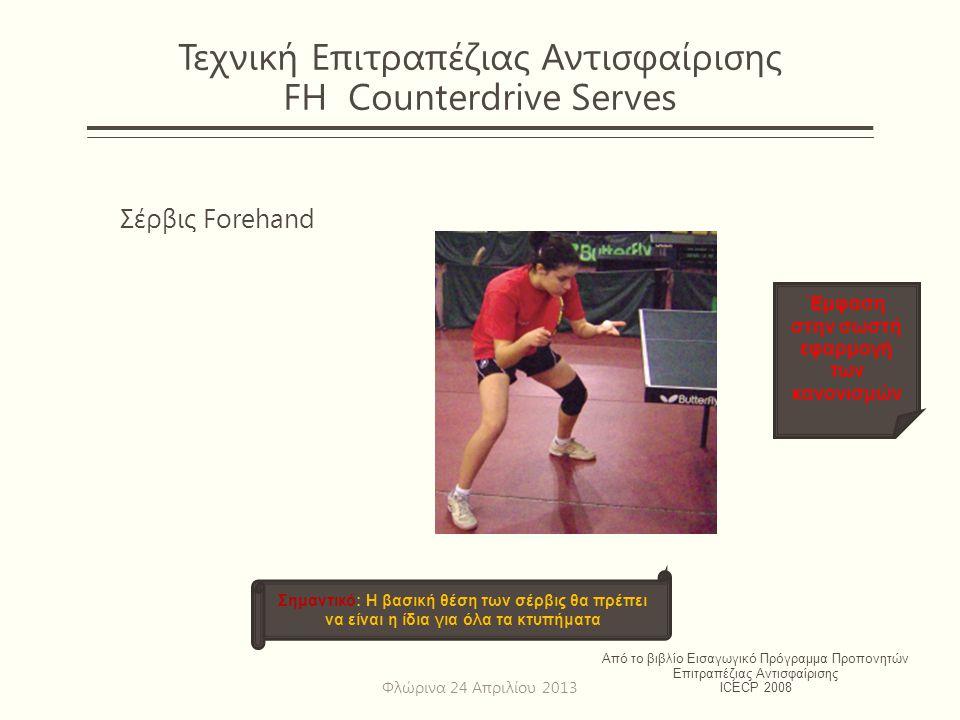 Τεχνική Επιτραπέζιας Αντισφαίρισης FH Counterdrive Serves