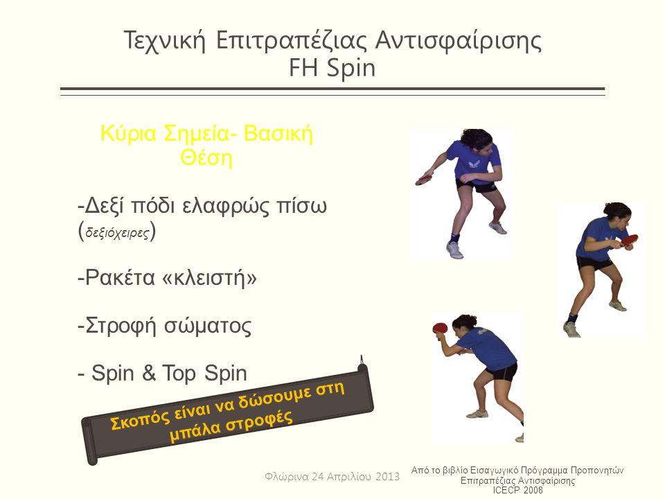 Τεχνική Επιτραπέζιας Αντισφαίρισης FH Spin