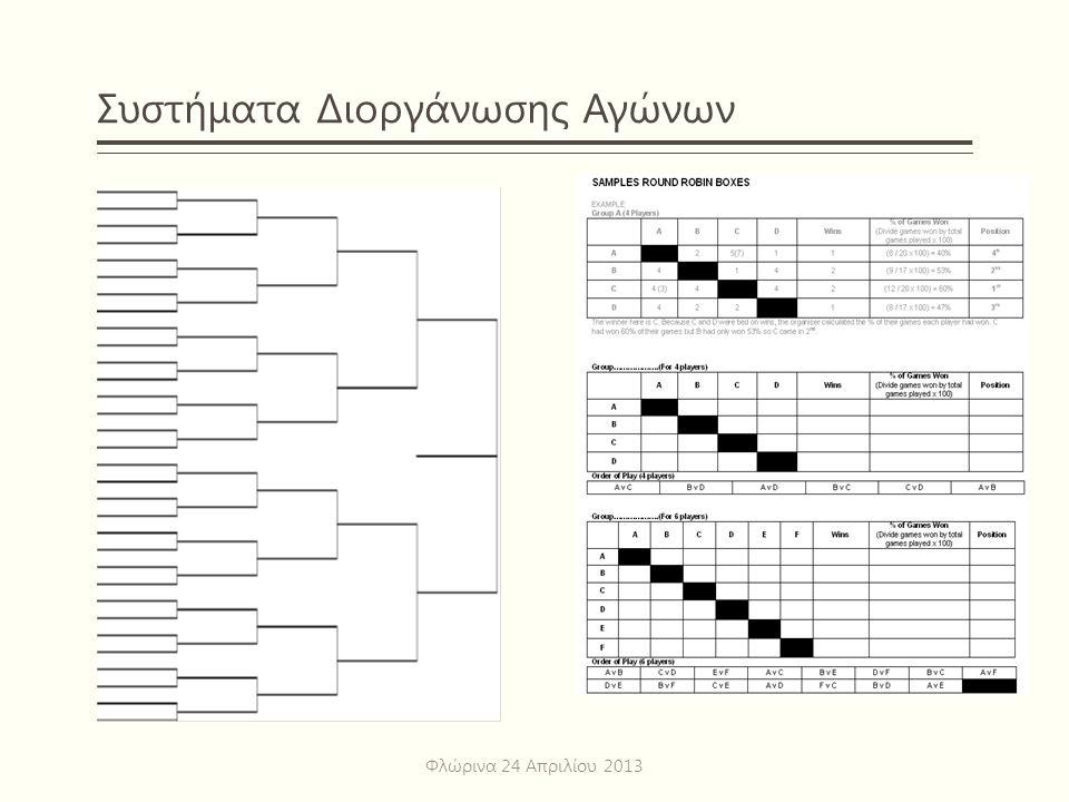 Συστήματα Διοργάνωσης Αγώνων