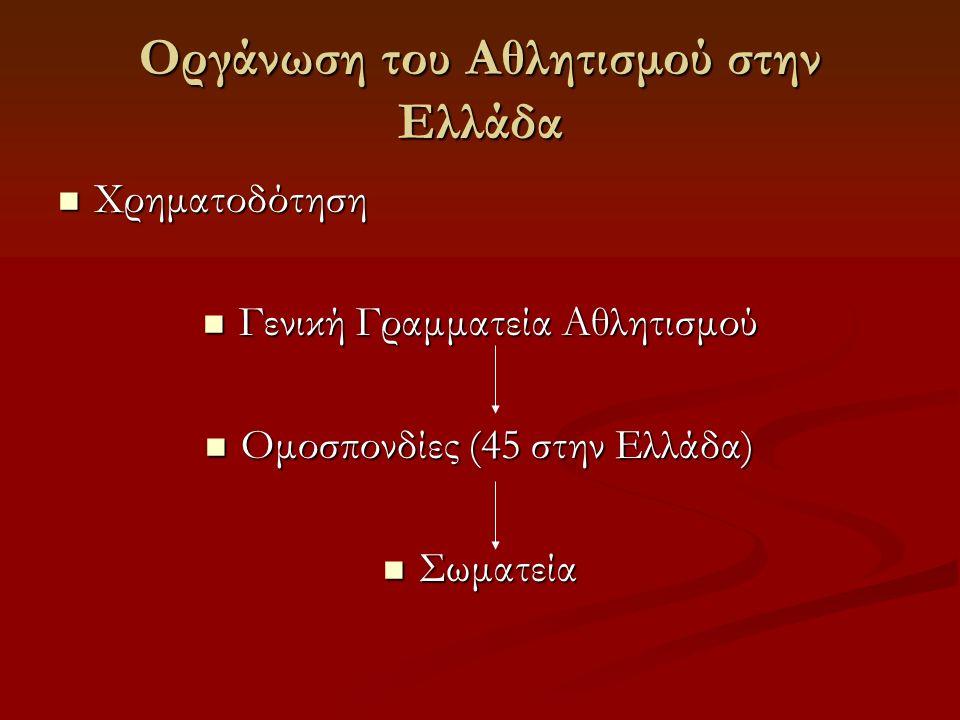Οργάνωση του Αθλητισμού στην Ελλάδα