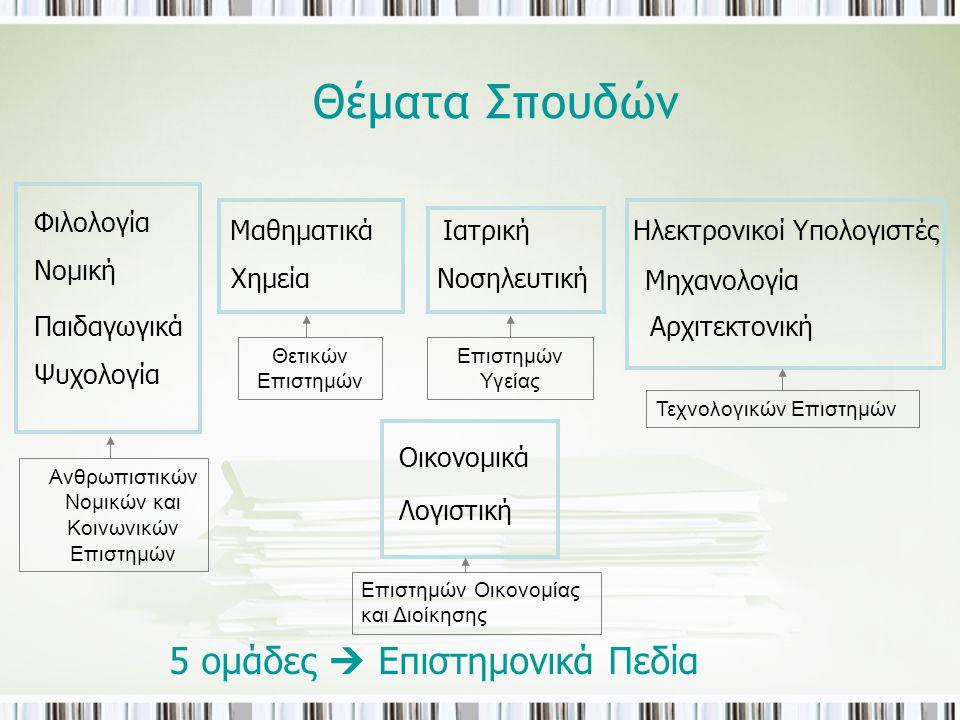 ΑνθρωπιστικώνΝομικών και Κοινωνικών Επιστημών