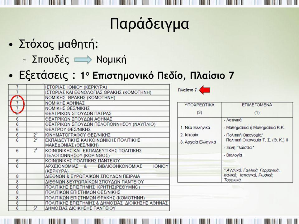 Παράδειγμα Στόχος μαθητή: Εξετάσεις : 1ο Επιστημονικό Πεδίο, Πλαίσιο 7