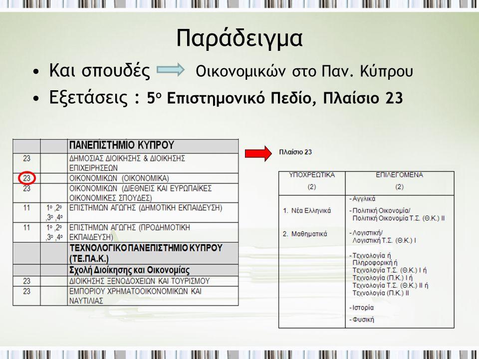 Παράδειγμα Και σπουδές Οικονομικών στο Παν. Κύπρου