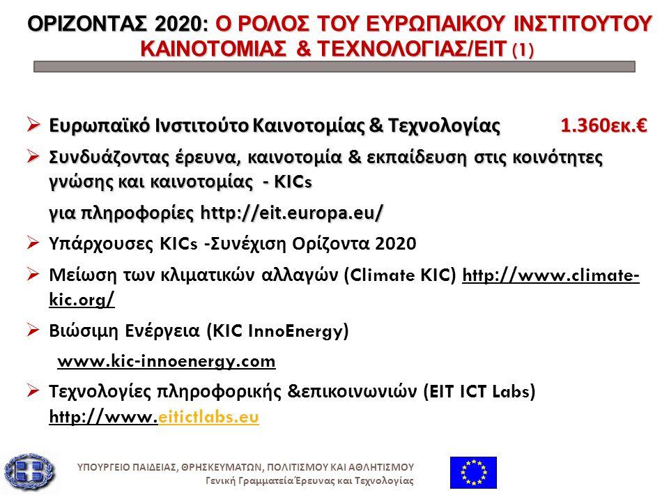 Ευρωπαϊκό Ινστιτούτο Καινοτομίας & Τεχνολογίας 1.360εκ.€