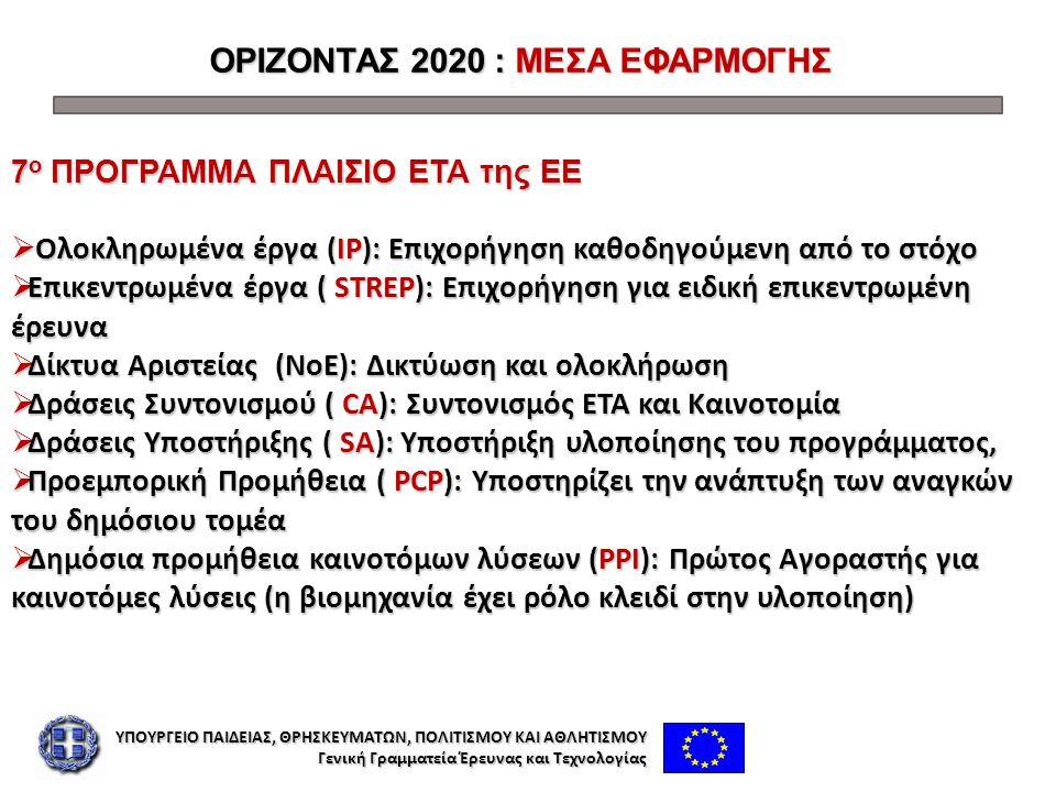 ΟΡΙΖΟΝΤΑΣ 2020 : ΜΕΣΑ ΕΦΑΡΜΟΓΗΣ
