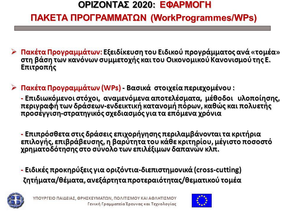 ΟΡΙΖΟΝΤΑΣ 2020: ΕΦΑΡΜΟΓΗ ΠΑΚΕΤΑ ΠΡΟΓΡΑΜΜΑΤΩΝ (WorkProgrammes/WPs)