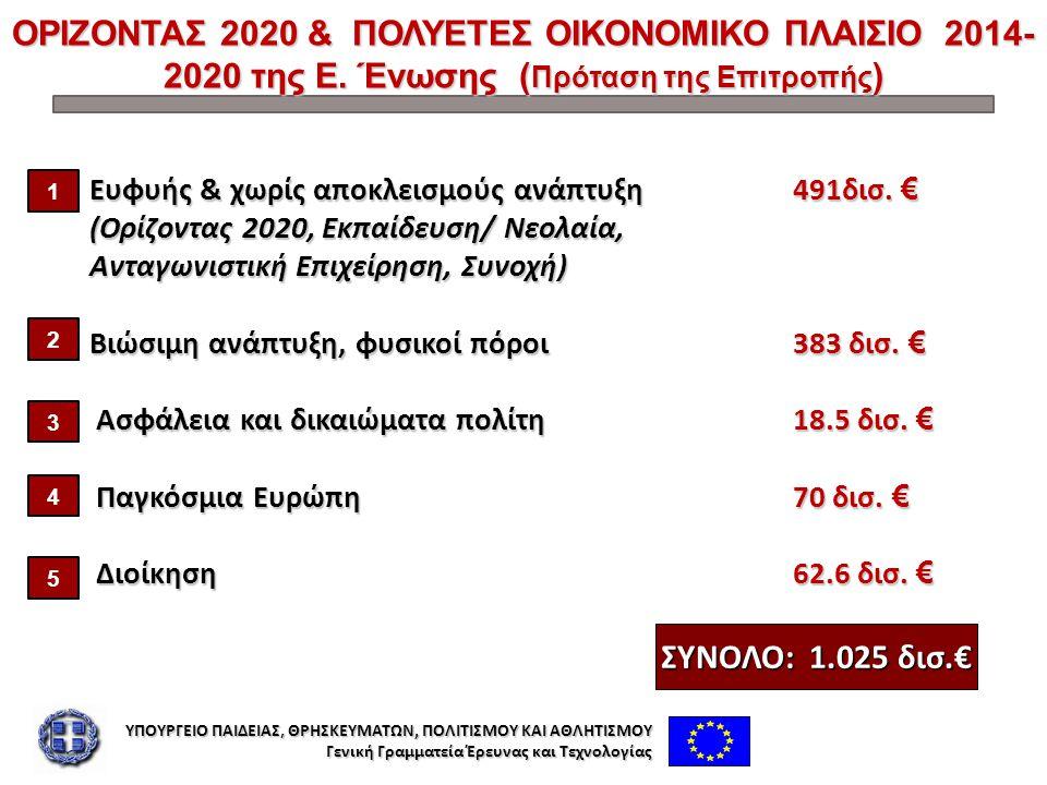 ΟΡΙΖΟΝΤΑΣ 2020 & ΠΟΛΥΕΤΕΣ ΟΙΚΟΝΟΜΙΚΟ ΠΛΑΙΣΙΟ 2014-2020 της Ε