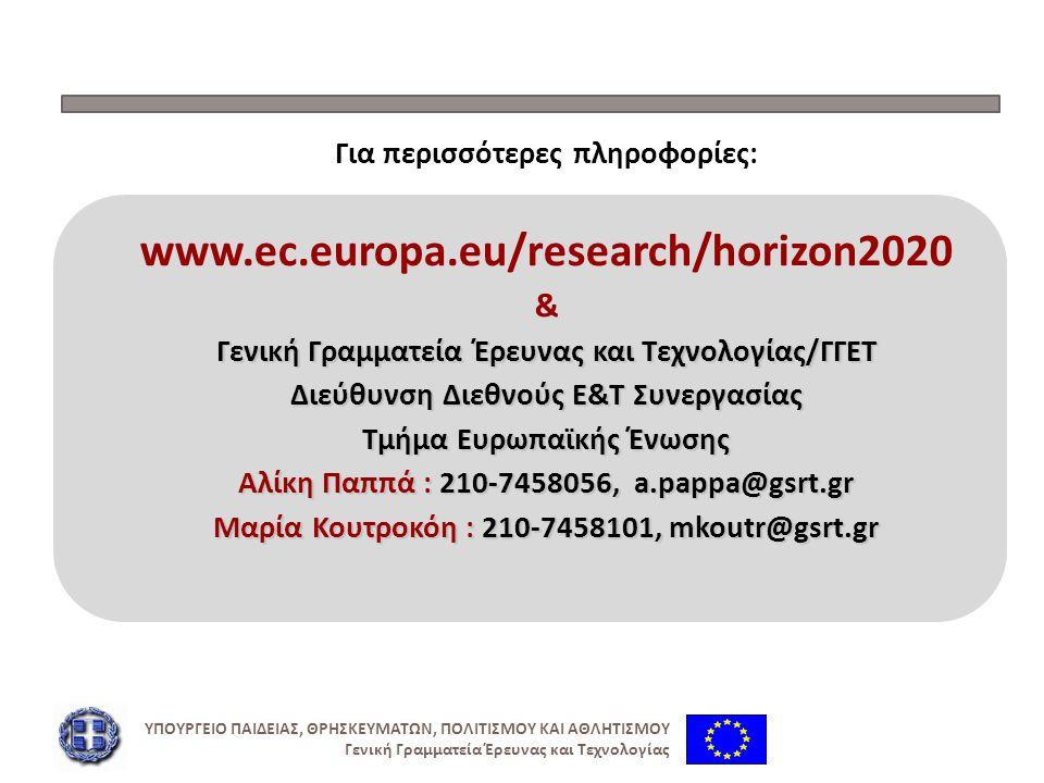 www.ec.europa.eu/research/horizon2020 & Για περισσότερες πληροφορίες: