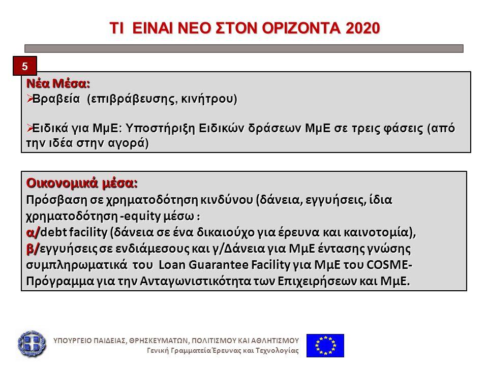 ΤΙ ΕΙΝΑΙ ΝΕΟ ΣΤΟΝ ΟΡΙΖΟΝΤΑ 2020