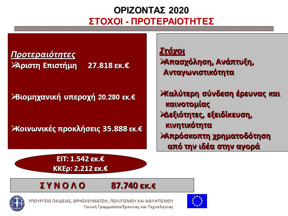 ΟΡΙΖΟΝΤΑΣ 2020 ΣΤΟΧΟΙ - ΠΡΟΤΕΡΑΙΟΤΗΤΕΣ