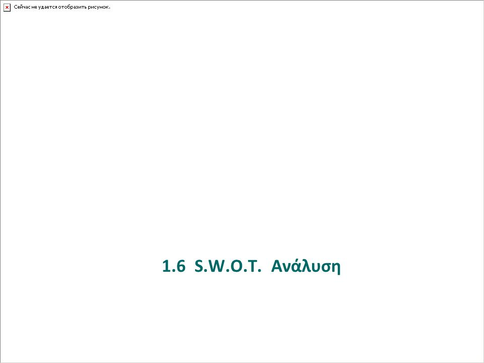 1.6 S.W.O.T. Ανάλυση
