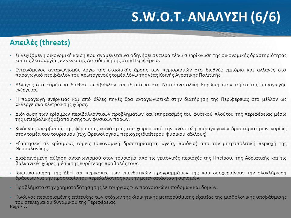S.W.O.T. ΑΝΑΛΥΣΗ (6/6) Απειλές (threats)