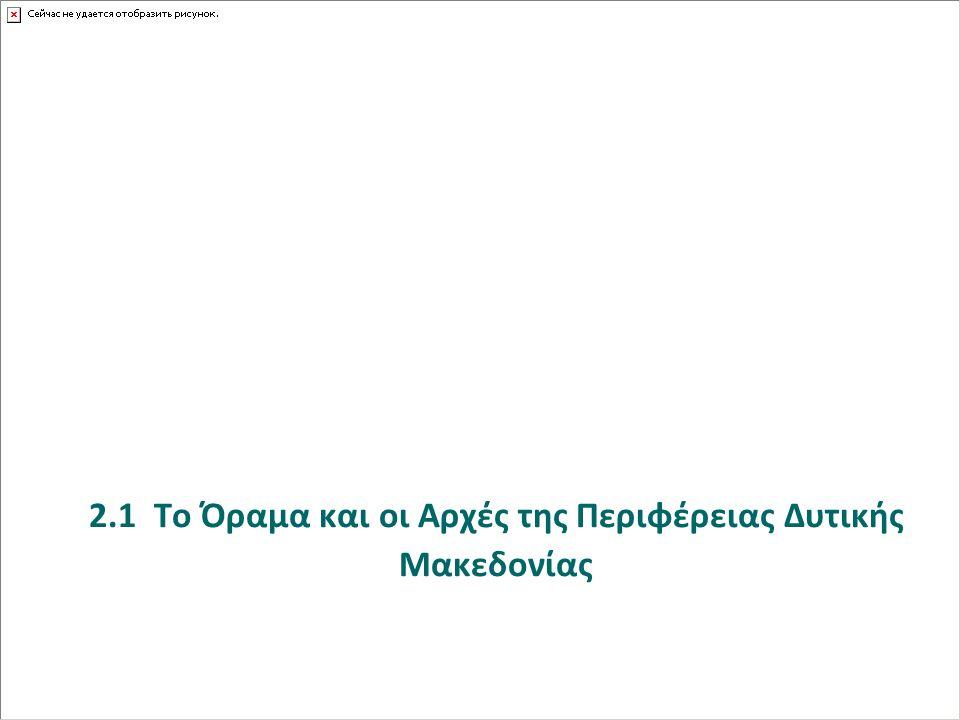 2.1 Το Όραμα και οι Αρχές της Περιφέρειας Δυτικής Μακεδονίας
