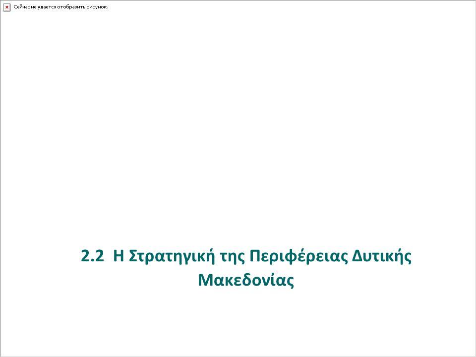 2.2 Η Στρατηγική της Περιφέρειας Δυτικής Μακεδονίας