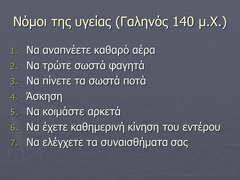 Νόμοι της υγείας (Γαληνός 140 μ.Χ.)