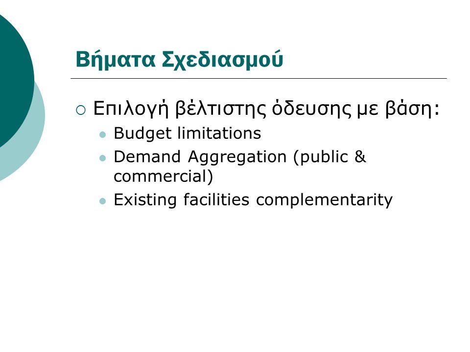 Βήματα Σχεδιασμού Επιλογή βέλτιστης όδευσης με βάση: