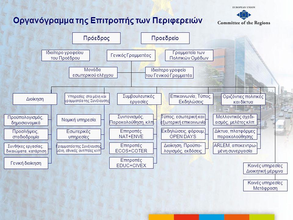 Οργανόγραμμα της Επιτροπής των Περιφερειών