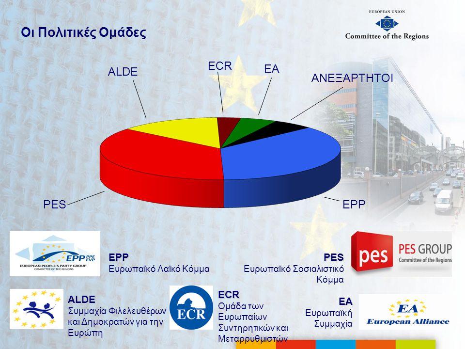Οι Πολιτικές Ομάδες ECR ALDE EA ΑΝΕΞΑΡΤΗΤΟΙ PES EPP EPP PES ECR ALDE