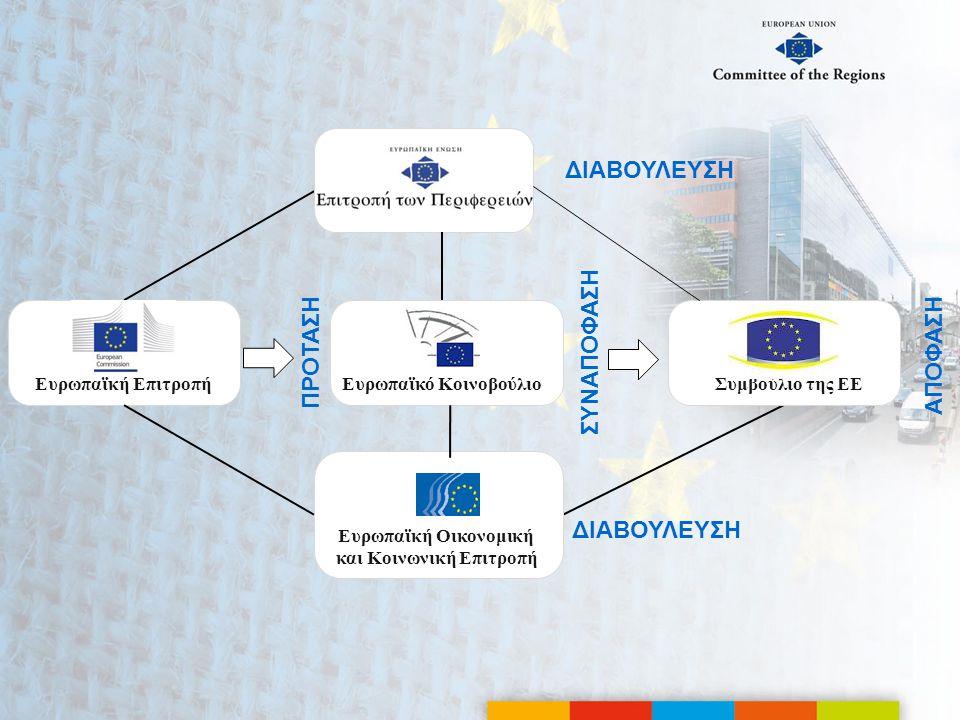Ευρωπαϊκό Κοινοβούλιο και Κοινωνική Επιτροπή