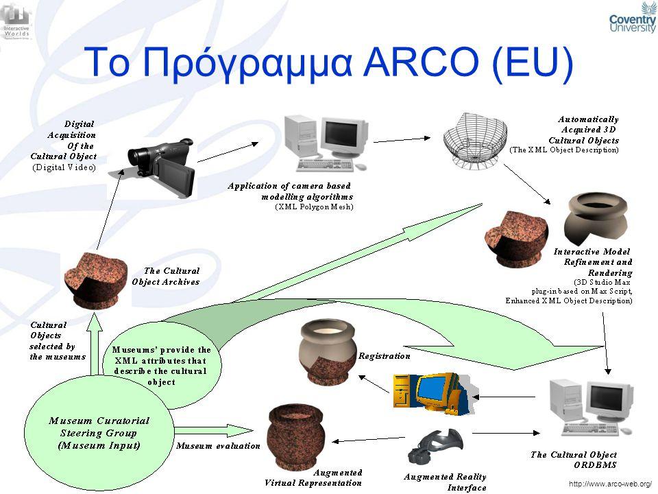 Το Πρόγραμμα ARCO (EU) http://www.arco-web.org/