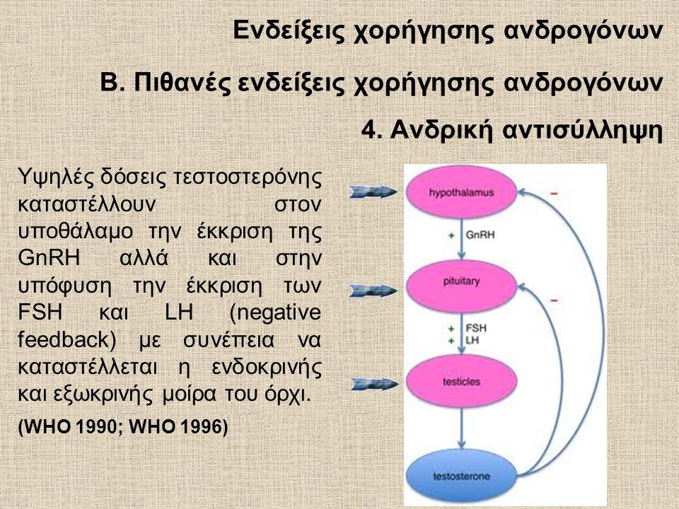 Ενδείξεις χορήγησης ανδρογόνων B