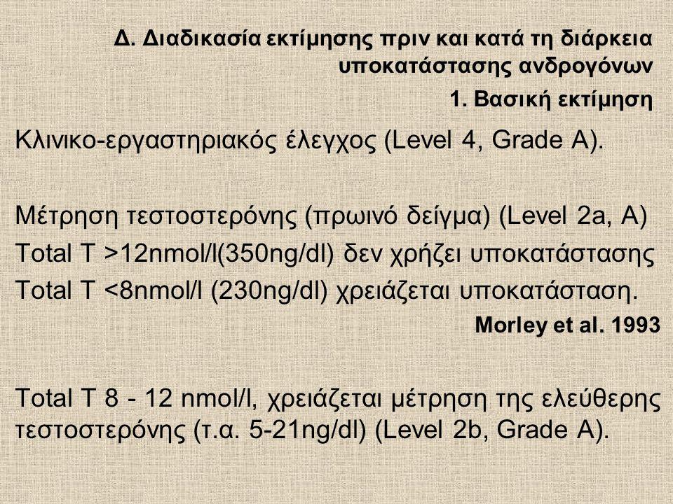 Κλινικο-εργαστηριακός έλεγχος (Level 4, Grade A).