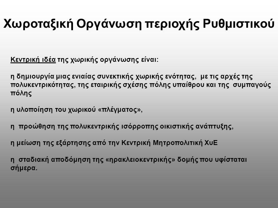 Χωροταξική Οργάνωση περιοχής Ρυθμιστικού