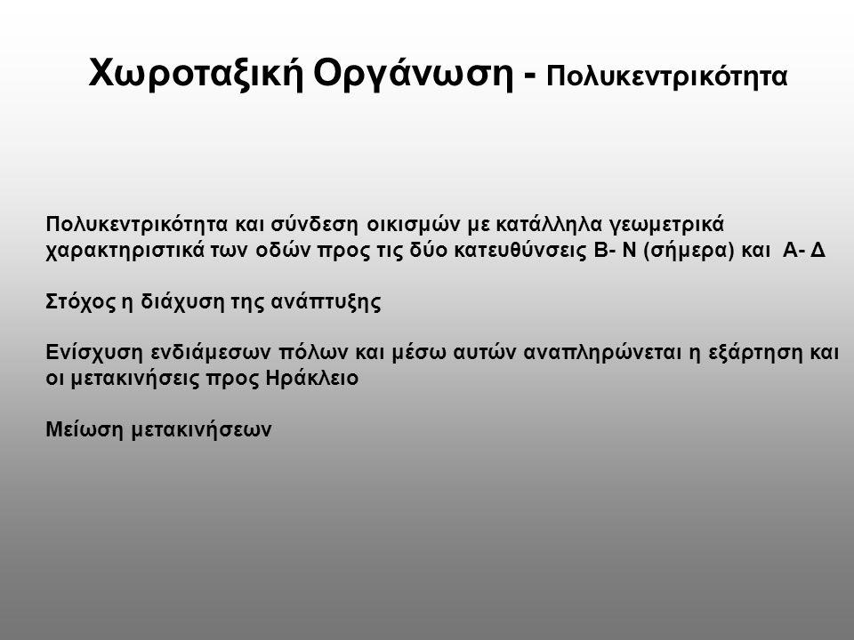 Χωροταξική Οργάνωση - Πολυκεντρικότητα