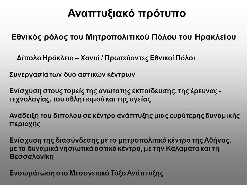 Εθνικός ρόλος του Μητροπολιτικού Πόλου του Ηρακλείου